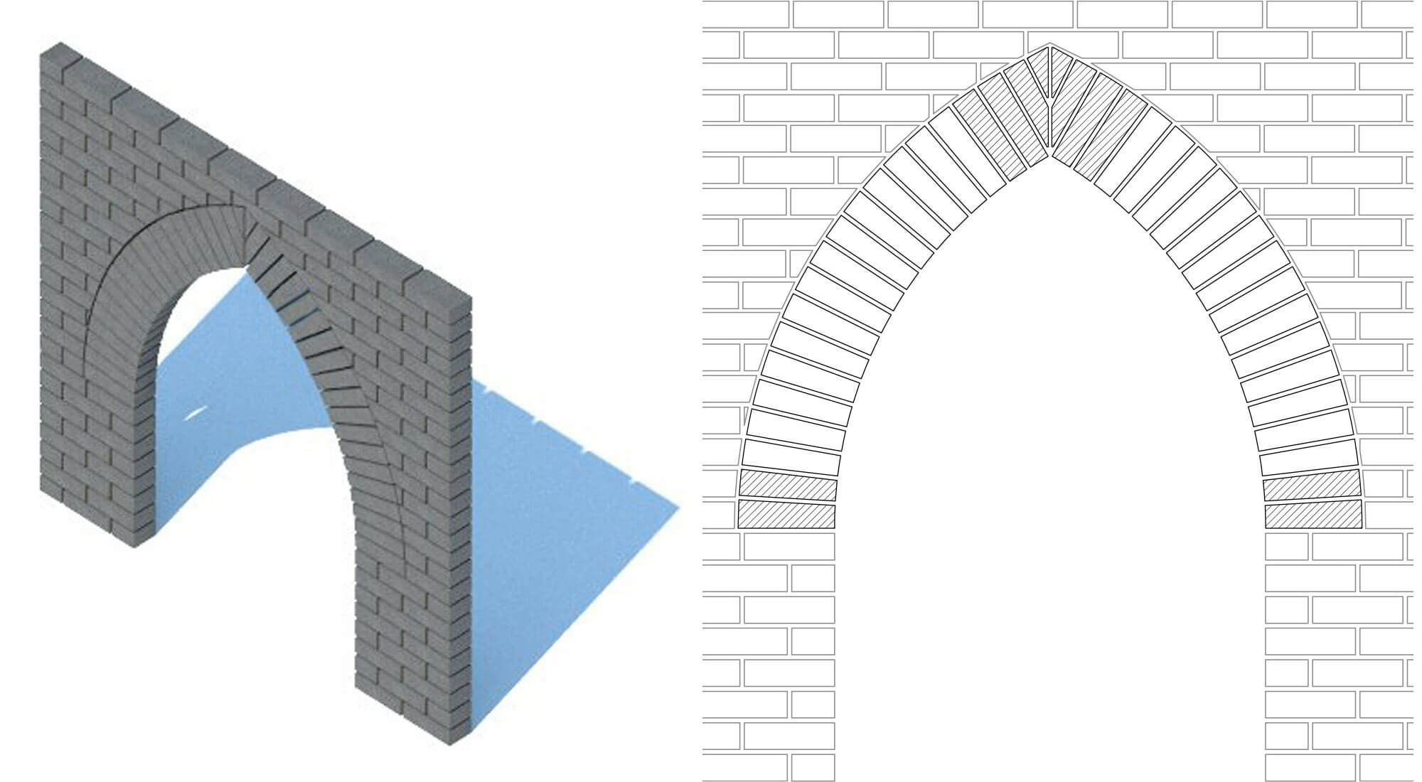 Figure 3.1 Gothic Arch scale 1 20 elevation