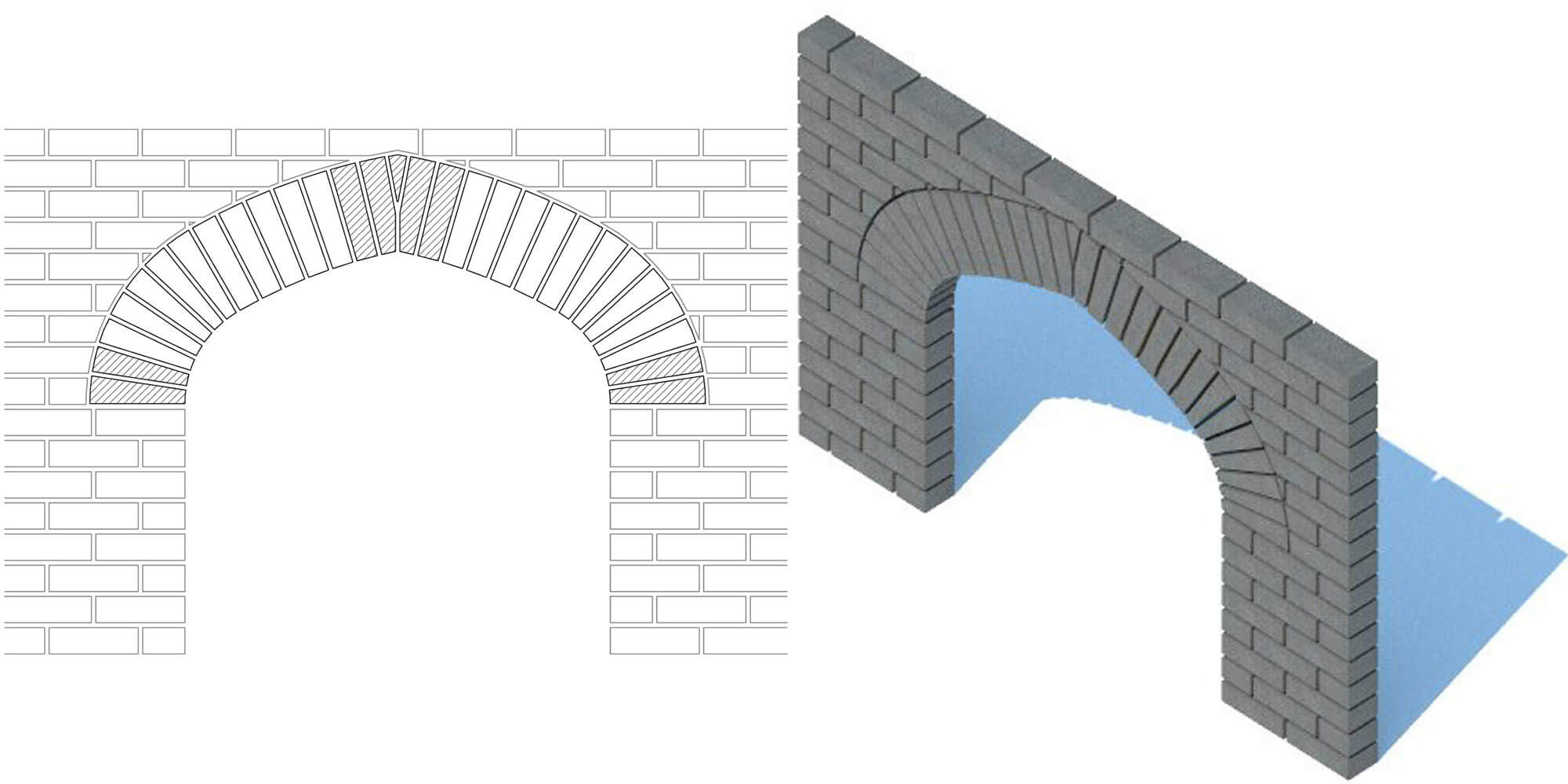 Arch - Brick Development Association