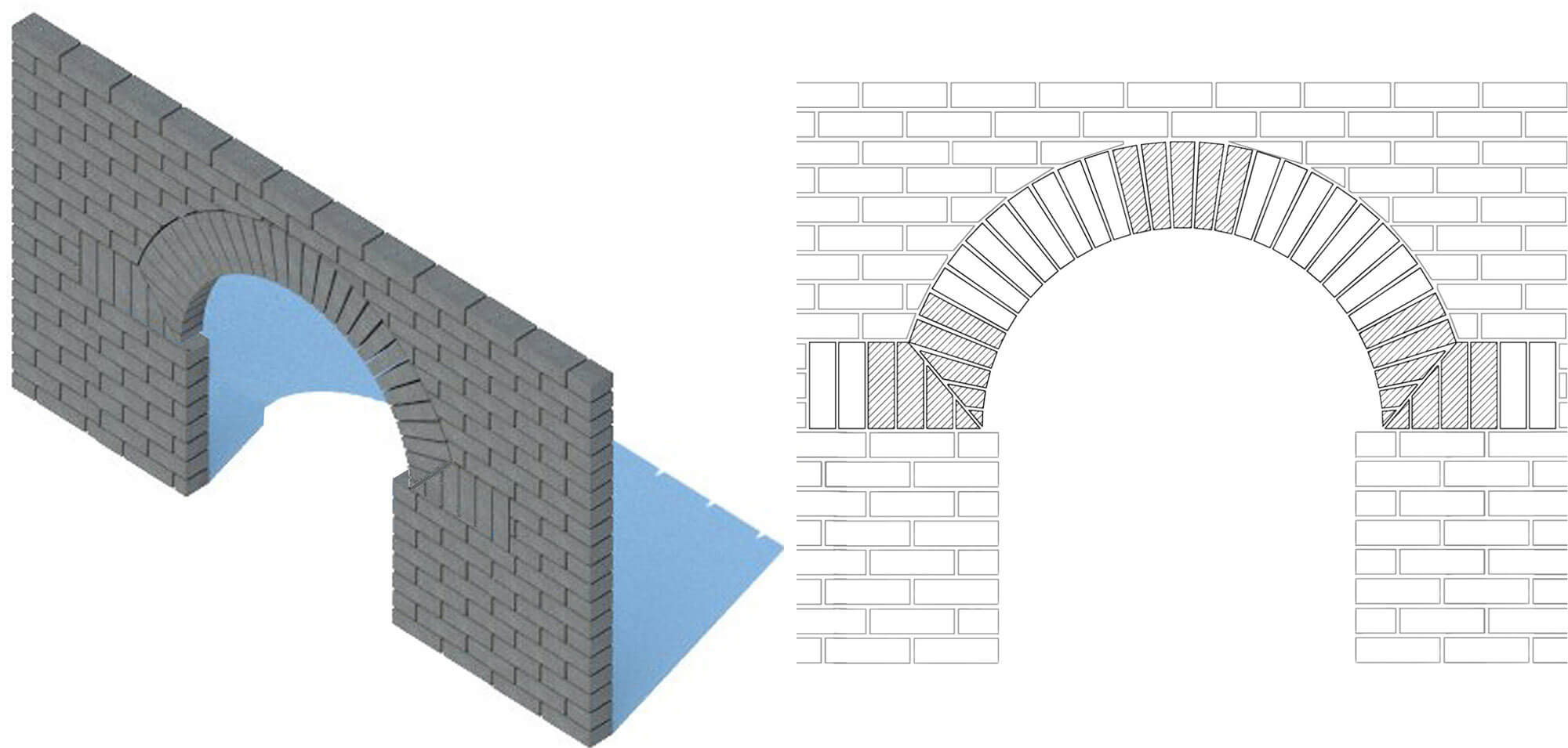 Figure 3.3 Venetian Arch scale 1 20 elevation